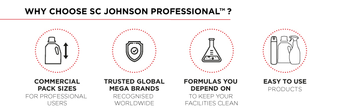 Why Choose SC Johnson Professional?