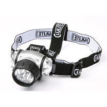 SpartanPro LED Head Torch